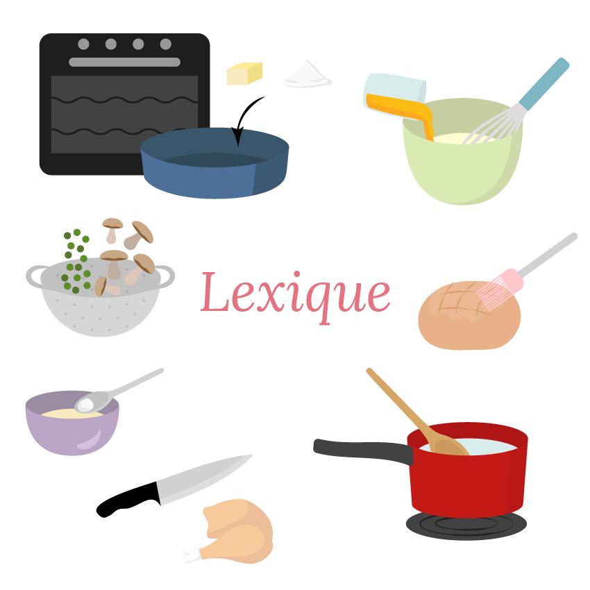 Lexique culinaire (les verbes) - Aline Bianca Cuisine on